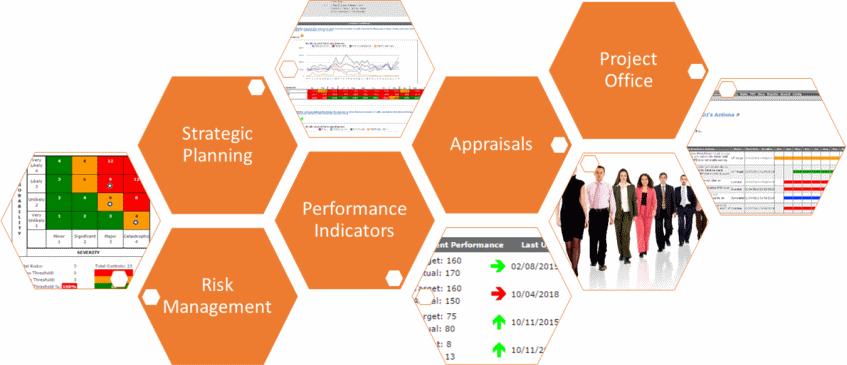 360 Pmf Performance Management Framework 360 Systems