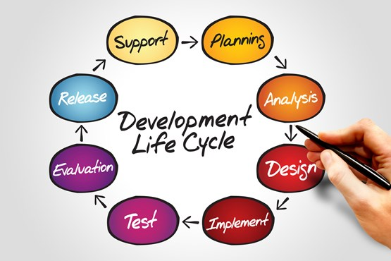 Application-Development-Life-Cycle